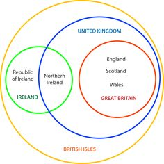 Venn diagram of scotland collection of wiring diagram here s a helpful venn diagram for the next time someone asks you the rh pinterest com ccuart Gallery