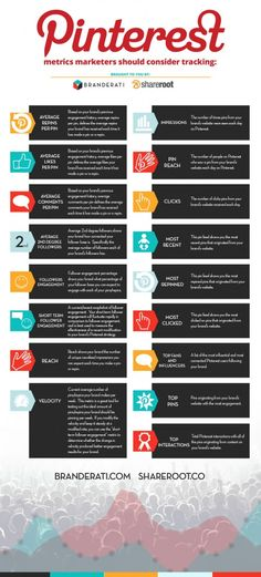 Great infographic about the most relevant metrics on #Pinterest that marketer should track