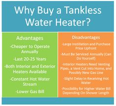 Article about tankless water heaters.