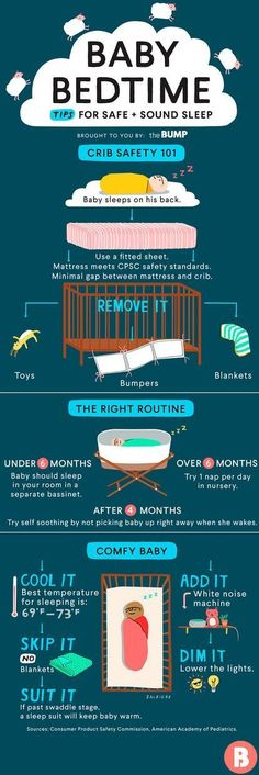 Baby Sleep Myths—Busted #babystuffnewborn