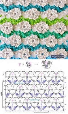 Flower stitch is one of the most vast type of stitch in the crochet world. But, this rose stitch crochet pattern is one of the most beautiful I have ever seen. If you want to add something lovely on your crochet project, you should definitely learn h Crochet Stitches Chart, Crochet Motifs, Crochet Diagram, Crochet Blanket Border, Crochet Blanket Patterns, Stitch Patterns, Beau Crochet, Crochet World, Beautiful Crochet