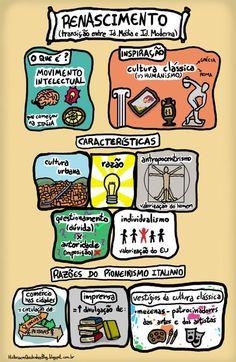 História em Quadrinhos!: O Renascimento Cultural