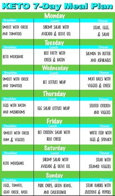 Keto diet 7 Day Meal Plan. #ketorecipes #ketodiet #ketogenic #ketogenicdiet #ketogenicrecipes