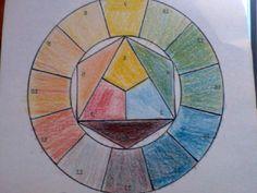Kleurencirkel BV.