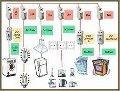 Схема размещения и подключения электроприборов
