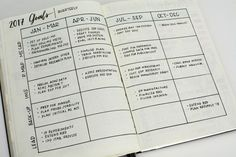Liz @bonjournal_'s Project Planning in her Bullet Journal