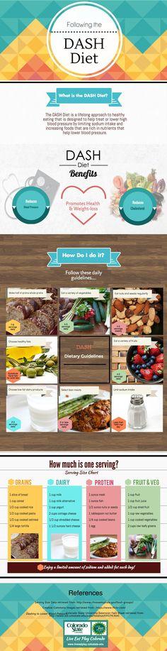www.liveeatplay.colostate.edu eat healthy-diet dash-diet dash-diet-info.jpg
