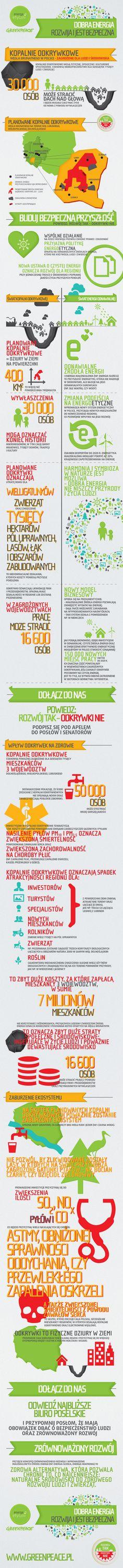 Ogromna infografika dotycząca energii i ochrony środowiska zrobiona przez BrandLabel dla Greenpeace.  http://greenpeace.pl/rozwoj-tak-odkrywki-nie/images/story.jpg
