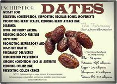 #Health #benefits of #dates  http://mywellnessrevolution.com