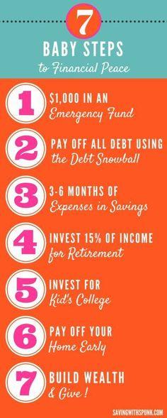 Debt free | Debt payoff | Debt snowball | Debt repayment | The Baby Steps