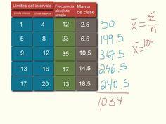 Variançia i desviació estàndar de dades agrupades