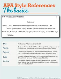 Apa Format Examples Tips And Guidelines  Apa Format Example