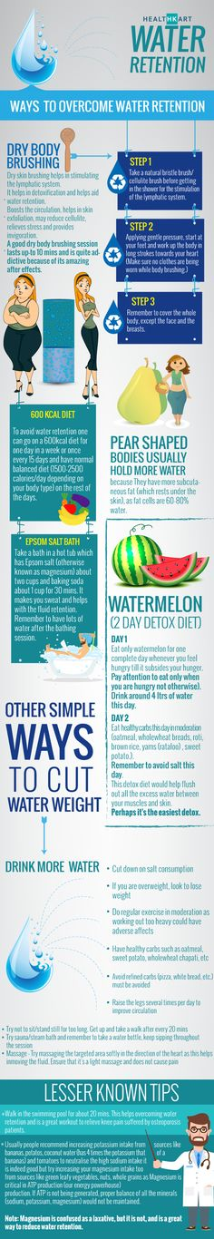 Now that you knowthe remedies to curewater retention. Find out whatare the main causes behind itin your body, Checkout our Infographic Common Causes Of Water Retentionto get all your answers