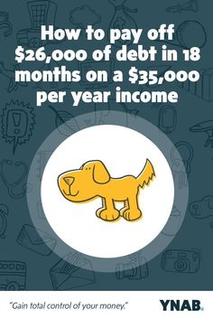 Budget breakdown! How to pay off $25,000 in debt on $35,000 a year in 18 months.