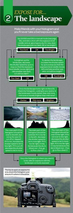 Printing Digital Photography The landscape's greatest challenges: free photography cheat sheet - part 2 Dslr Photography Tips, Photography Cheat Sheets, Landscape Photography Tips, Free Photography, Photography Lessons, Photography Tutorials, Landscape Photos, Digital Photography, Photography Business