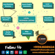 Rehan Web Services is The Leading Website Design and Development Service Provider in Ankleshwar for The Small Businesses, Professionals, and Entrepreneurs. Marketing Models, Content Marketing, Internet Marketing, Social Media Marketing, Digital Marketing, Website Design Services, Graphic Design Services, Clean Websites, Business Goals