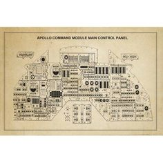 Marmont Hill Control Panel Licensed Smithsonian Print on Canvas, Size: 36 inch x 24 inch, Multicolor