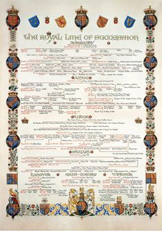 British Royal Family Tree from 1066-2012