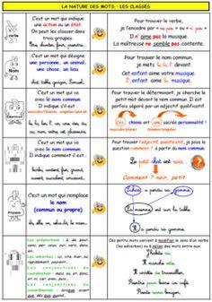 La nature des mots - Les classes | http://www.alencreviolette.fr/sous-main-cycle-3-a66453461