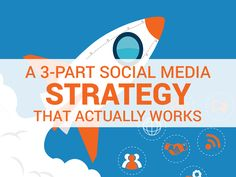 3-Part #SocialMedia Strategy That Actually Works:  by Rebekah Radice  #engagement #bepresent