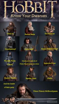 """LOOK: A Guide To The Dwarves In 'The Hobbit' """"Dwarf you'd settle for if Pretty Dwarf turned you down"""" is my favorite."""