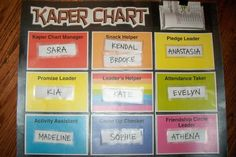 Our velcro Kaper Chart used at Brownie meetings