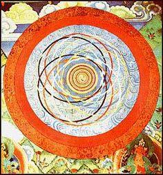 Tibetan 12 Lunar Months