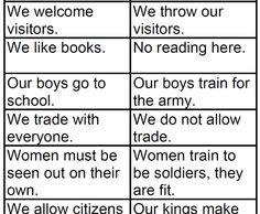 difference in spartas and athens boys Transcript of similarities and differences of athens and sparta similarities and differences of athens and sparta by: alex llamas government  boys sent to barracks.