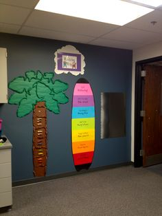 I'd like to start sharing some of my beach classroom theme. I'm really happy with it so far! I think the classroom is going to be really cute when I'm done. Today I'll share Behavior Bay. The job c...