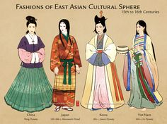century East Asian Cultural Sphere by lilsuika on DeviantArt - Historical Clothing Japanese Outfits, Japanese Fashion, Asian Fashion, Chinese Fashion, Trendy Fashion, Cheongsam, Hanfu, 19th Century Fashion, 16th Century