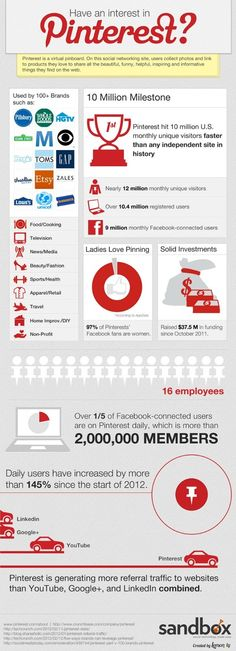 Todo lo que quieres saber sobre Pinterest - Everything you wanted to know about Pinterest. [infographic]