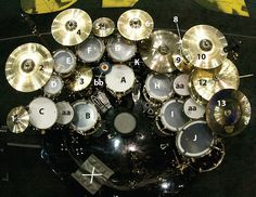 Neil Peart's R40 drums