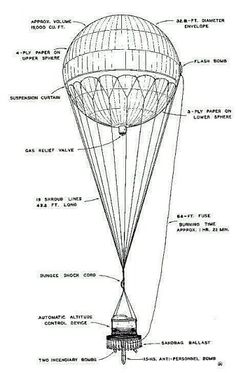 how to make a hot air balloon fly without fire