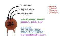 https://www.google.com.mx/search?q=condensador ceramico codigos