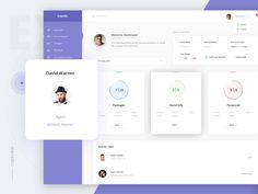 This poat showcases the best collection of free dashboard ui design psd, you can use them for your own purposes . Dashboard Interface, Dashboard Design, Ui Ux Design, Ui Design Inspiration, Daily Inspiration, Freebies, Application Design, Ui Web, Events