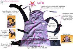 Comparativa mochilas. Kokadi-Flip-Mesures