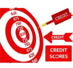 Get fast bad credit business loans with quick funding approval at affordable rates. Get your business credit repaired now with bad credit business loans funding solution! http://www.getabadcreditbusinessloan.com