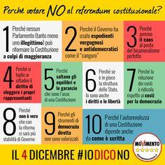 il popolo del blog,notizie,attualità,opinioni : Dieci motivi per votare NO al referendum costituzi...