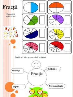 terminologie fractii – Căutare Google Map, Google, Location Map, Maps