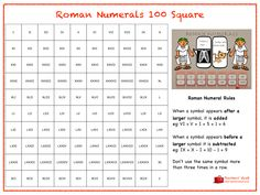 Roman Numerals Hundred Square - Free Maths Teaching Resources, Displays and Activities Roman Numerals Games, Roman Numerals Chart, Roman Numeral 1, Years In Roman Numerals, 1st Grade Math Worksheets, Math Tutor, 2nd Grade Math, Teaching Math, Teaching Resources