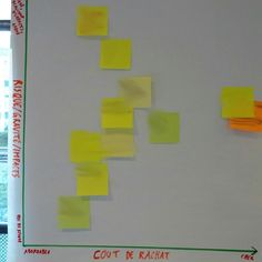 """This #example of #technicaldebt #board is typically what we think off naturally. The position of the #postit indicates the #risk of keeping the item versus the #cost to #fix it. This is typically helpful for the #team members to #prioritize the items by themselves. #technicaldebt #audit #visualmanagement #scrummaster #agile #scrum #knowyourdebt #legacy #legacycode #refactoring #boyscoutrule #boyscout #businessimpact --> Sur mon #blog: """"Recenser et suivre la dette technique""""…"""