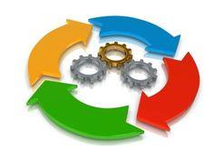 ISO 14040 - Análise do Ciclo de Vida do Produto - CENED Cursos