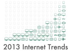 The latest edition of the annual Internet Trends report finds continued robust online growth. There are now 2.4 billion Internet users around the world, and the total continues to grow apace. Mobile usage is expanding rapidly, while the mobile advertising opportunity remains largely untapped.