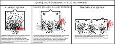 İslam dini günümüzde başlasaydı, ilk camiyi tasarlayacak olan mimar nasıl bir şema kurardı?