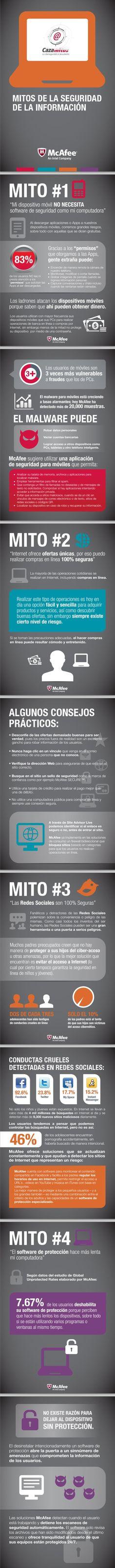 Mitos de la seguridad de la información! #InternetSeguro #infografia