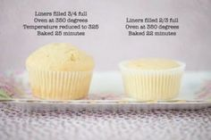 How to get the PERFECT CUPCAKE**To clarify-You pre-heat the oven to 350 F, then once you place the cupcakes in the oven, turn down the heat to 325 F and set the timer.**