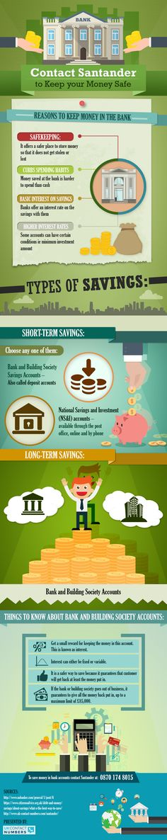 Contact #Santander to keep your #money safe – #Infographic