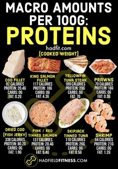 Pin these Proteins if your looking to build muscle and lose fat! Dried cod (fish jerky) Contains over 80 grams of protein per serving! Meal Plans To Lose Weight, Healthy Weight Gain, Muscle Food, Muscle Meals, Fitness Nutrition, Health And Nutrition, Fish Nutrition Facts, Men Health, Holistic Nutrition