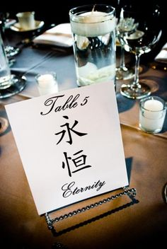 Chinese Character Table Numbers
