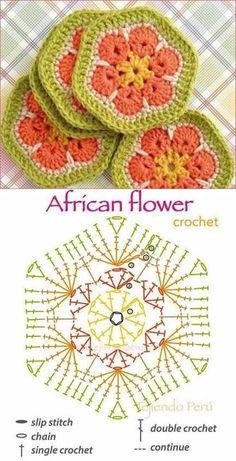 Most recent No Cost Crochet rug hexagon Thoughts Häkelschuhe Crochet Blocks, Granny Square Crochet Pattern, Crochet Diagram, Crochet Chart, Crochet Squares, Crochet Motif, Double Crochet, Crochet Stitches, Crochet Pillow